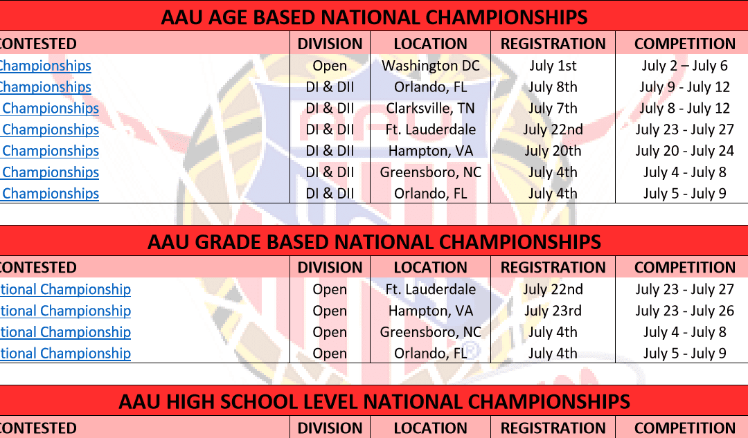 Congrats to all Central AAU Teams that qualified for 2017 AAU Nationals Championship!